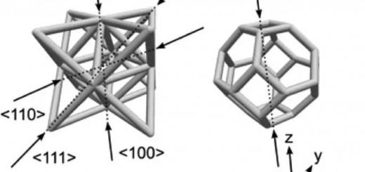 LLNL lattic structure
