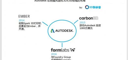 autodesk_resion