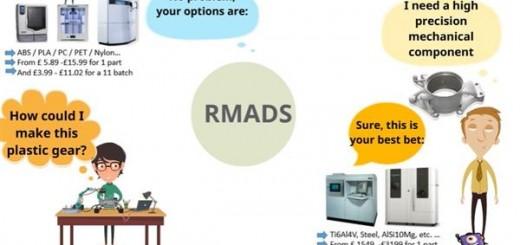 rmads-for-matlab