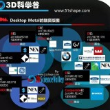 Desktop Metal_3D valley
