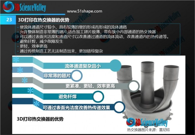 heat exchanger_whitepaper_27