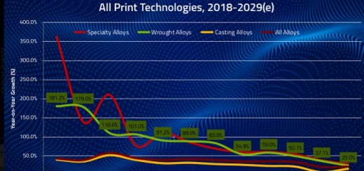 Report_Aluminum_Smar Tech