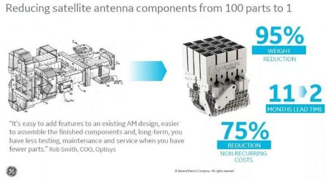 Part_Salellite antenna_GE