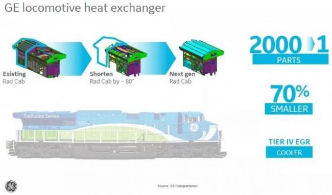 Part_heat exchanger_GE