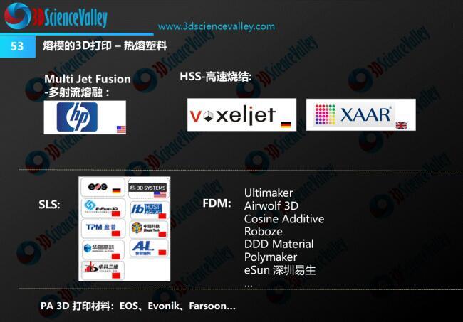 《3D打印与模具行业白皮书2.0》-下篇
