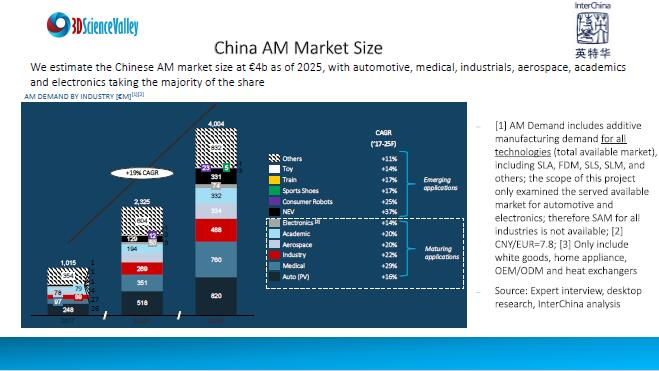 development trend of chinese market_13