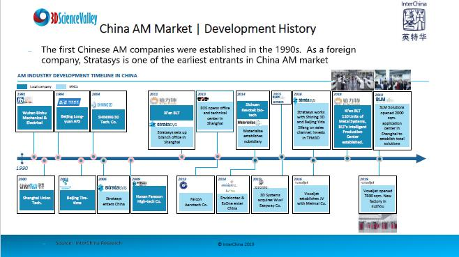 development trend of chinese market_25