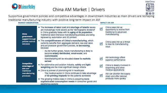 development trend of chinese market_28