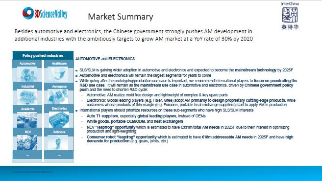 development trend of chinese market_29