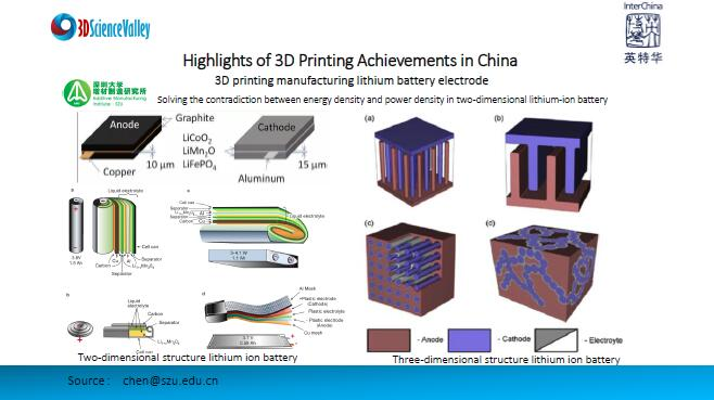 development trend of chinese market_6
