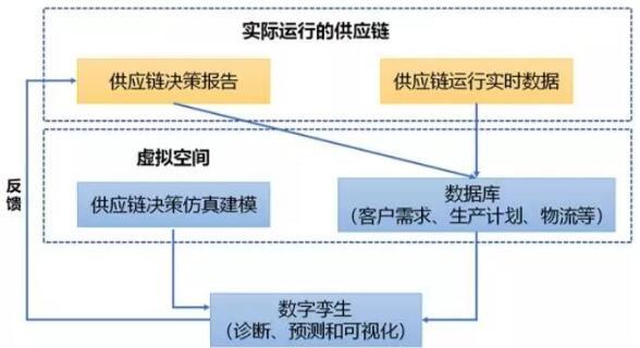 SKF_Dingjie