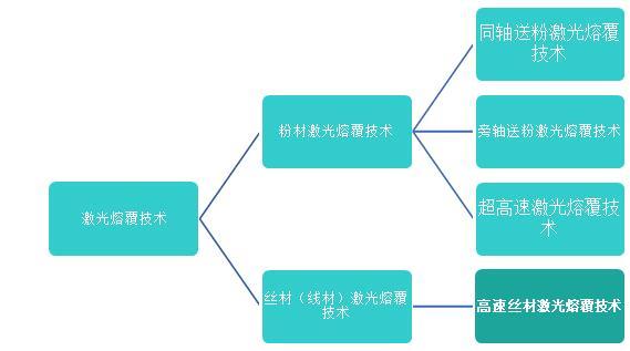 Tianyuan_4