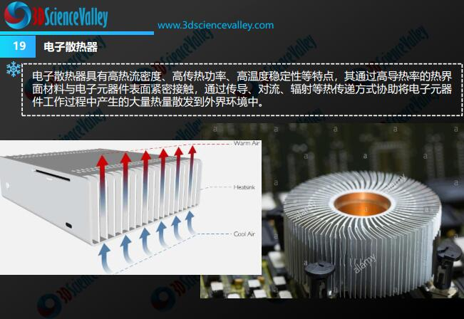 White paper_heat exchanger_19