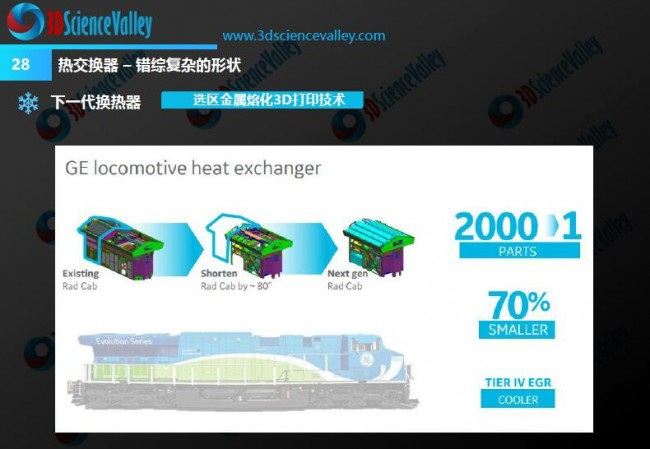 White paper_heat exchanger_28