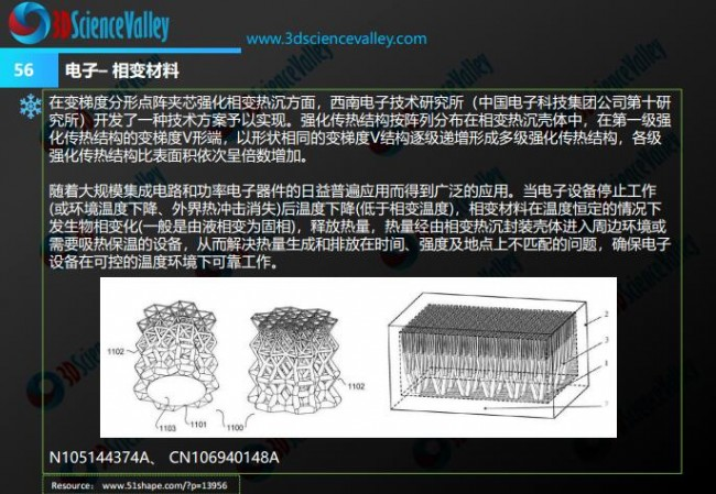 White paper_heat exchanger_56