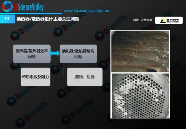 White paper_heat exchanger_73