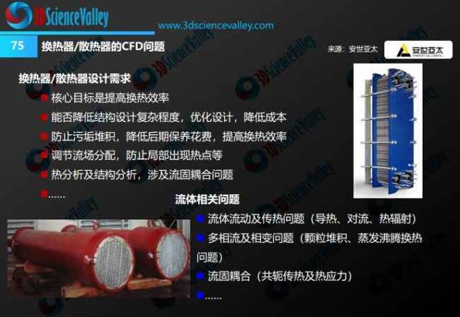 White paper_heat exchanger_75