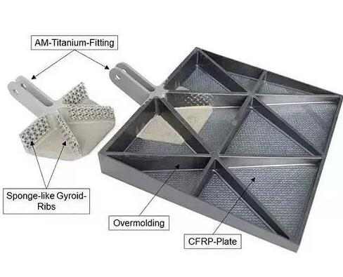 增材制造设计在未来飞机轻量化结构中的潜力
