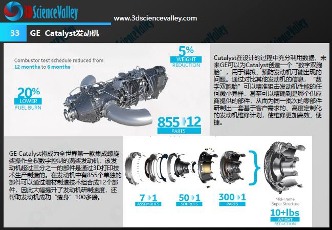 Whitepaper_Aerospace Engine_33