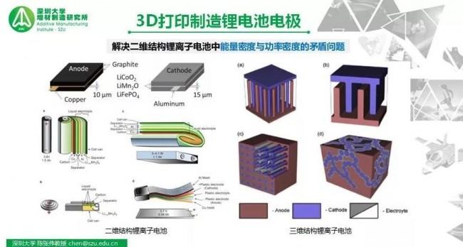 battery_Shenzhen University_1
