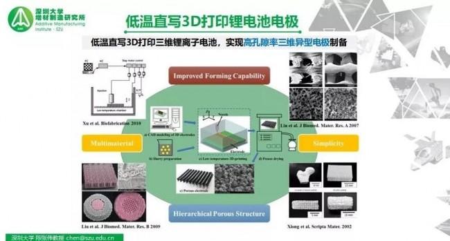 battery_Shenzhen University_2