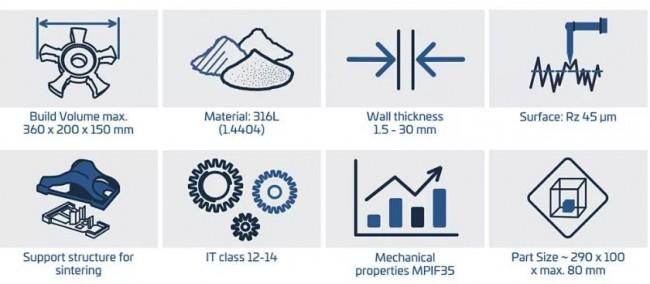 GKN Powder Metallurgy_3