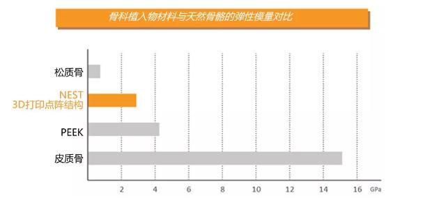 Paonan Biotech_Chart