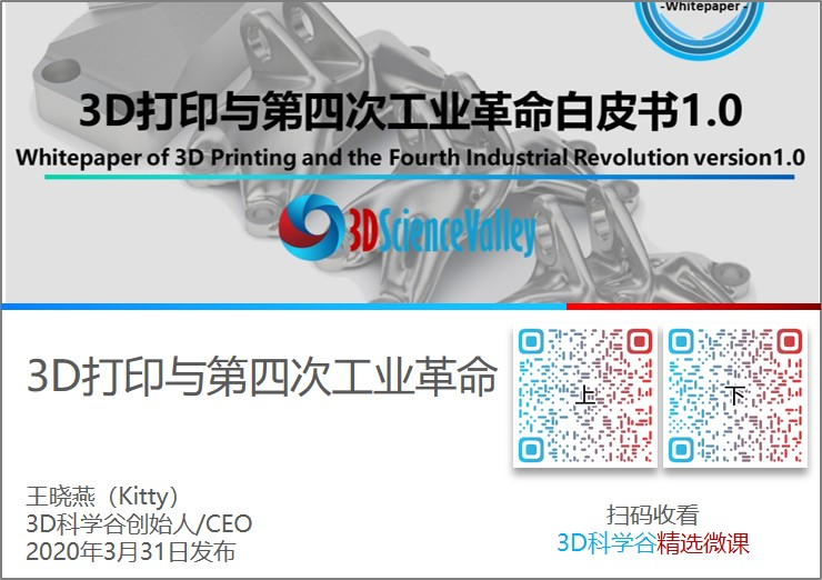 3D打印与第四次工业革命_2020
