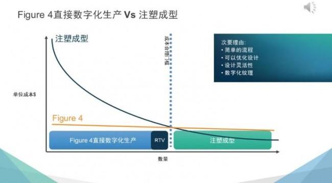 3D system_Figure 4_1