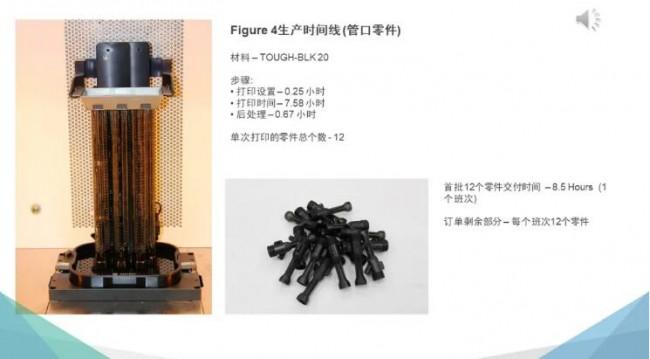 3D system_Figure 4_2