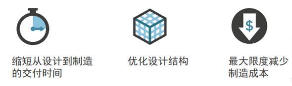 3DXpert 15版本促进生产级增材制造,缩短从设计到制造的交付时间