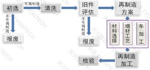 Tianyuan_22
