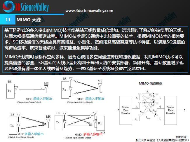 White paper_5G_11