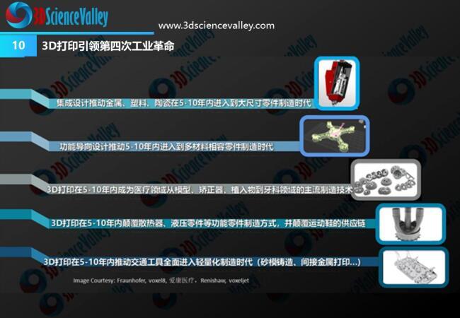 whitepaper_Industrial Revolution_10