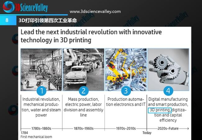 whitepaper_Industrial Revolution_8