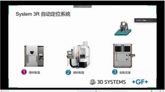 3D SYSTEM_4