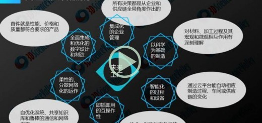 Video Cover_whitepaper_Industrial