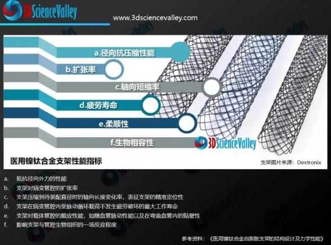 nickel titanium alloy stent_Valley