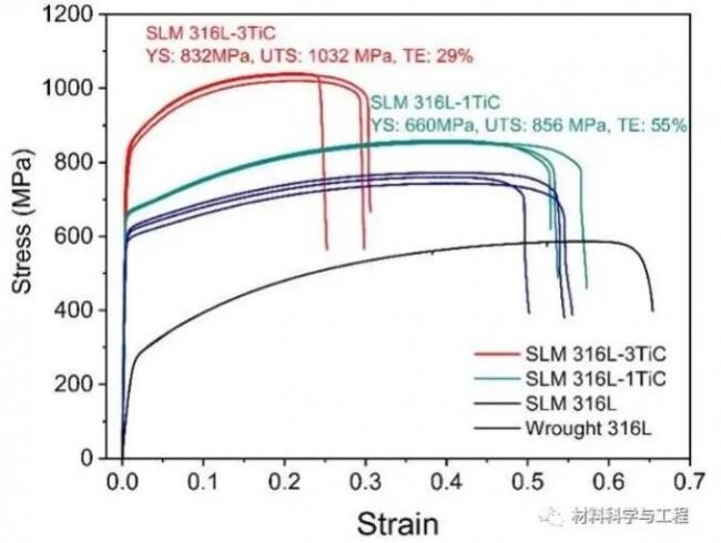 Material_SLM_4
