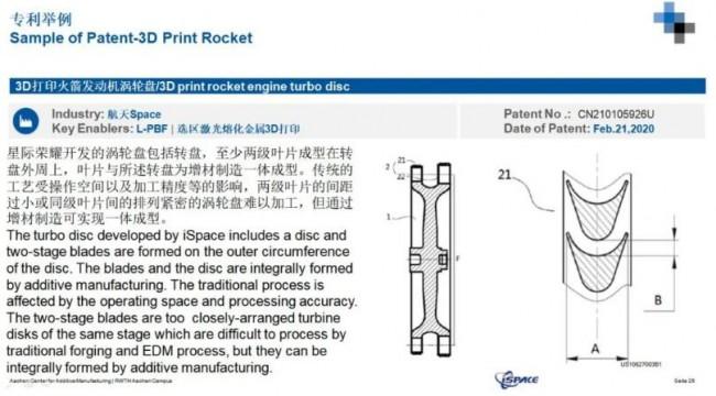 patent_ACAM_2