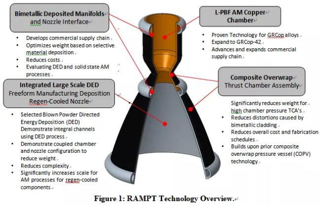 NASA_RAMPT