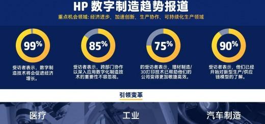 HP_Report