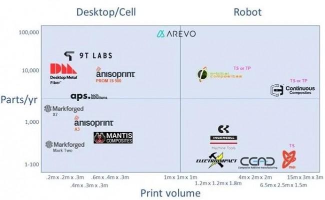 print volume