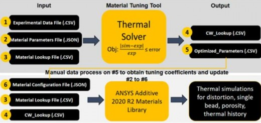 Ansys_1