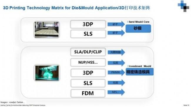 3D Matrix_1