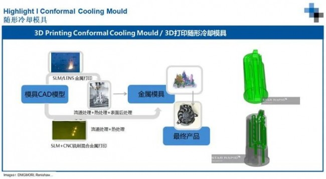 Cooling Mould