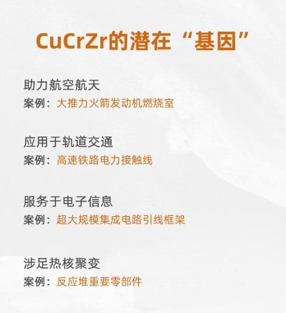 CuCrZr_BLT_1