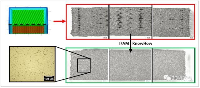 Fraunhofer IFAM_FFF