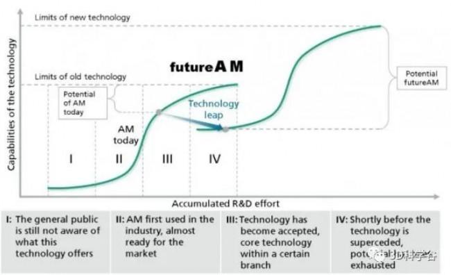 Fraunhofer_Technology Leap
