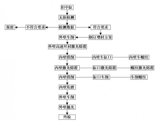 Tianyuan_6